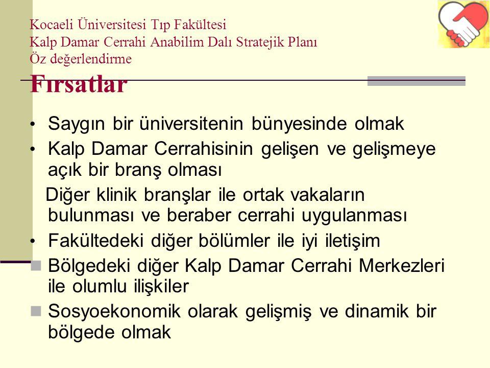 Kocaeli Üniversitesi Tıp Fakültesi Kalp Damar Cerrahi Anabilim Dalı Stratejik Planı Öz değerlendirme Fırsatlar Saygın bir üniversitenin bünyesinde olm
