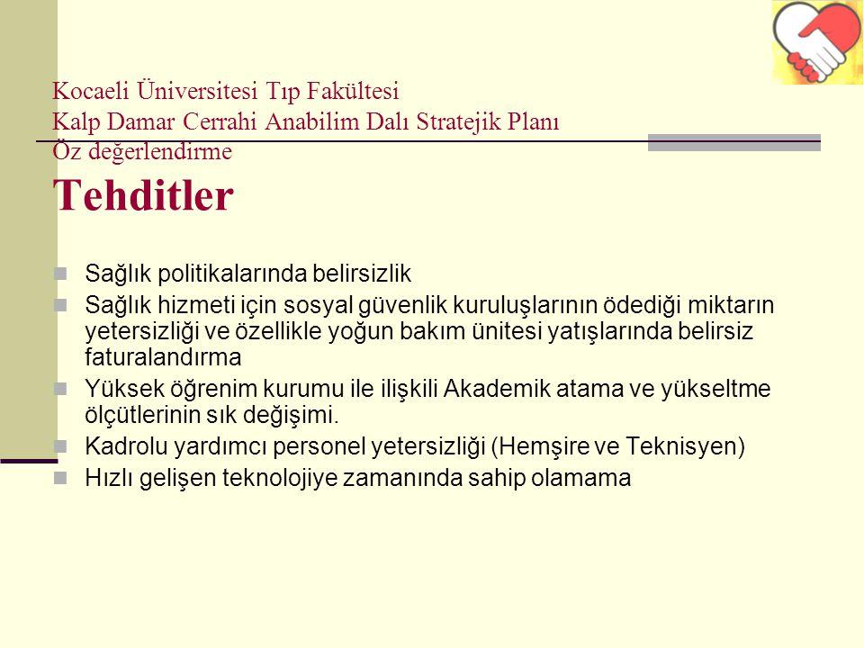 Kocaeli Üniversitesi Tıp Fakültesi Kalp Damar Cerrahi Anabilim Dalı Stratejik Planı Öz değerlendirme Tehditler Sağlık politikalarında belirsizlik Sağl