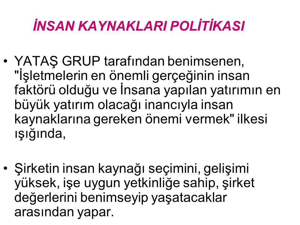 İNSAN KAYNAKLARI POLİTİKASI YATAŞ GRUP tarafından benimsenen,