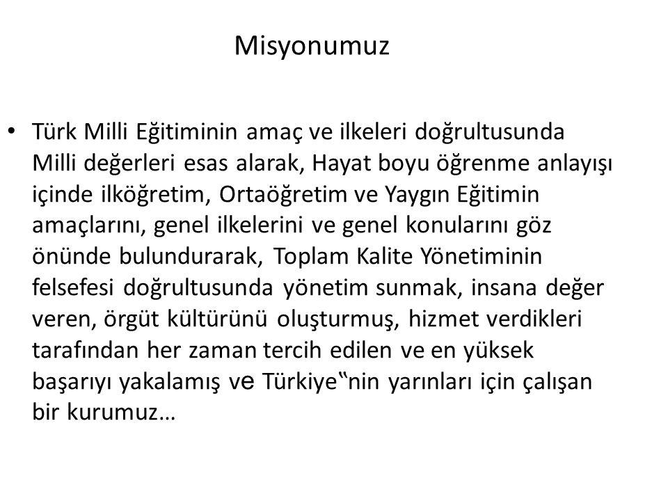 Misyonumuz Türk Milli Eğitiminin amaç ve ilkeleri doğrultusunda Milli değerleri esas alarak, Hayat boyu öğrenme anlayışı içinde ilköğretim, Ortaöğreti