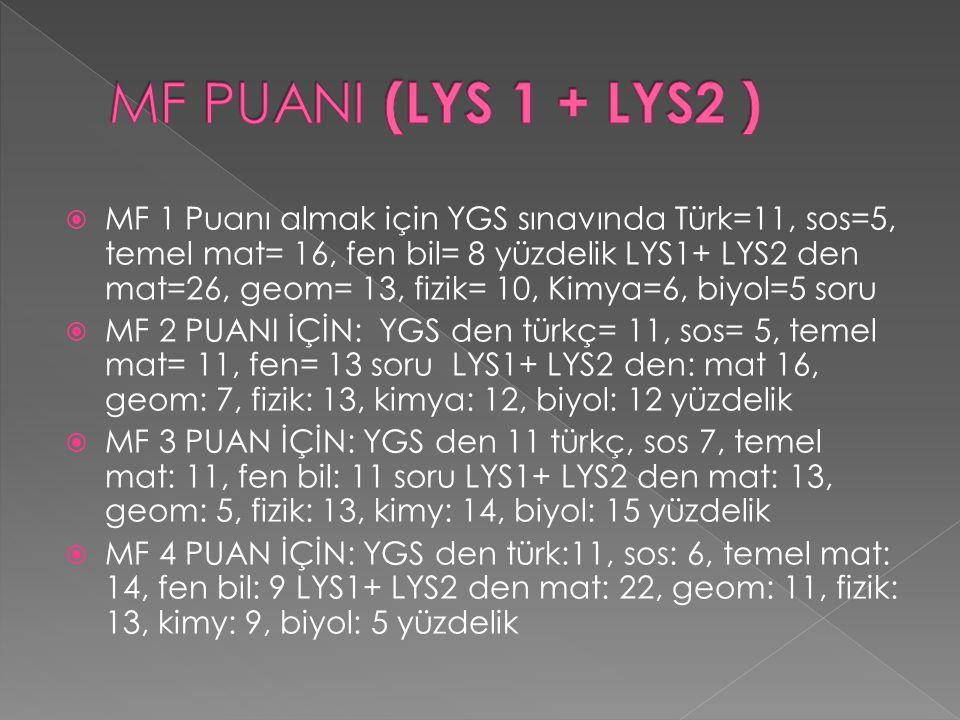  MF 1 Puanı almak için YGS sınavında Türk=11, sos=5, temel mat= 16, fen bil= 8 yüzdelik LYS1+ LYS2 den mat=26, geom= 13, fizik= 10, Kimya=6, biyol=5 soru  MF 2 PUANI İÇİN: YGS den türkç= 11, sos= 5, temel mat= 11, fen= 13 soru LYS1+ LYS2 den: mat 16, geom: 7, fizik: 13, kimya: 12, biyol: 12 yüzdelik  MF 3 PUAN İÇİN: YGS den 11 türkç, sos 7, temel mat: 11, fen bil: 11 soru LYS1+ LYS2 den mat: 13, geom: 5, fizik: 13, kimy: 14, biyol: 15 yüzdelik  MF 4 PUAN İÇİN: YGS den türk:11, sos: 6, temel mat: 14, fen bil: 9 LYS1+ LYS2 den mat: 22, geom: 11, fizik: 13, kimy: 9, biyol: 5 yüzdelik