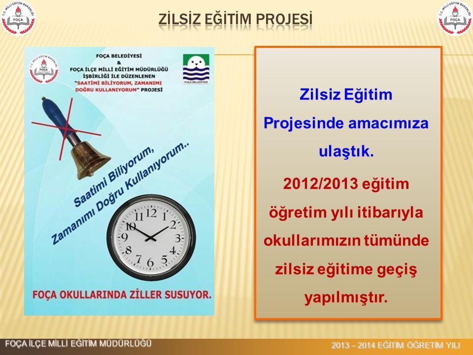 65 Zilsiz Eğitim Projesinde amacımıza ulaştık. 2012/2013 eğitim öğretim yılı itibarıyla okullarımızın tümünde zilsiz eğitime geçiş yapılmıştır. FOÇA İ