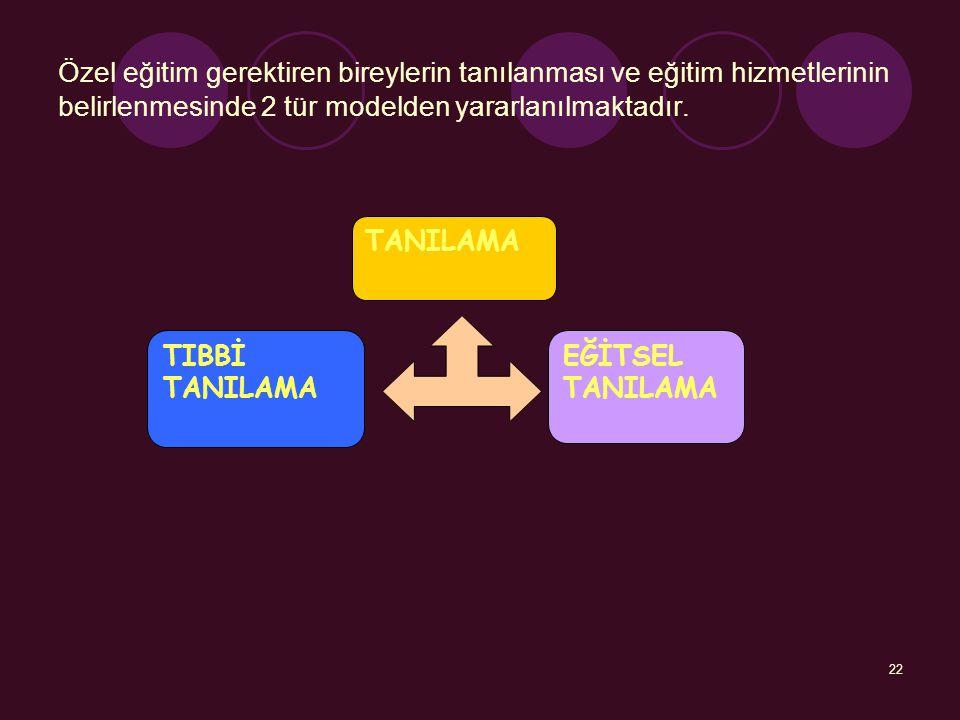 22 Özel eğitim gerektiren bireylerin tanılanması ve eğitim hizmetlerinin belirlenmesinde 2 tür modelden yararlanılmaktadır. TANILAMA TIBBİ TANILAMA EĞ