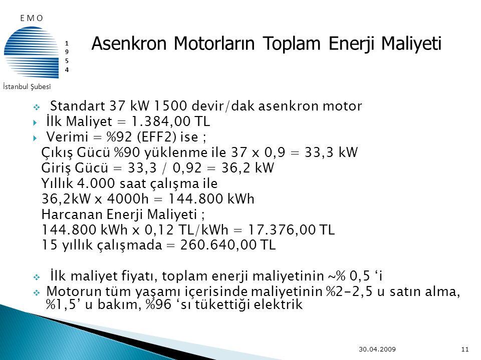  Standart 37 kW 1500 devir/dak asenkron motor  İlk Maliyet = 1.384,00 TL  Verimi = %92 (EFF2) ise ; Çıkış Gücü %90 yüklenme ile 37 x 0,9 = 33,3 kW