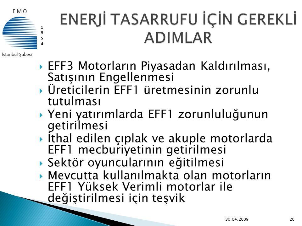  EFF3 Motorların Piyasadan Kaldırılması, Satışının Engellenmesi  Üreticilerin EFF1 üretmesinin zorunlu tutulması  Yeni yatırımlarda EFF1 zorunluluğ