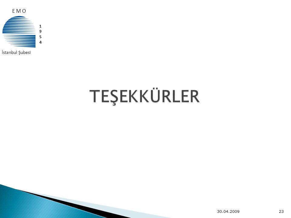 30.04.200923 E M O 19541954 İstanbul Şubesi