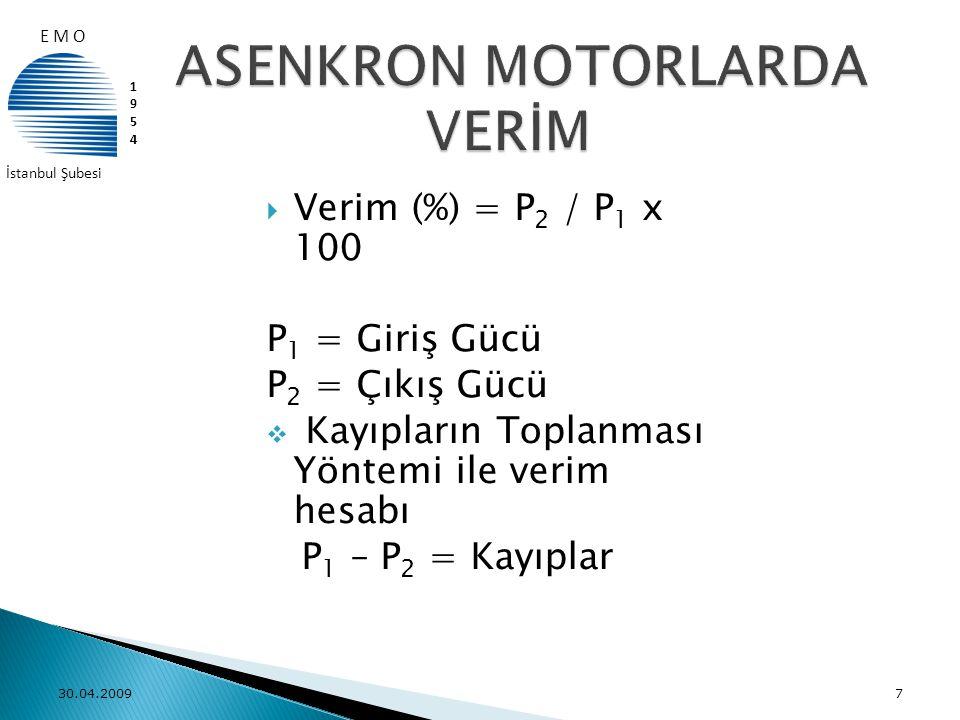 ELEKTRİK MOTORLARINDA KAYIPLAR E M O 19541954 İstanbul Şubesi