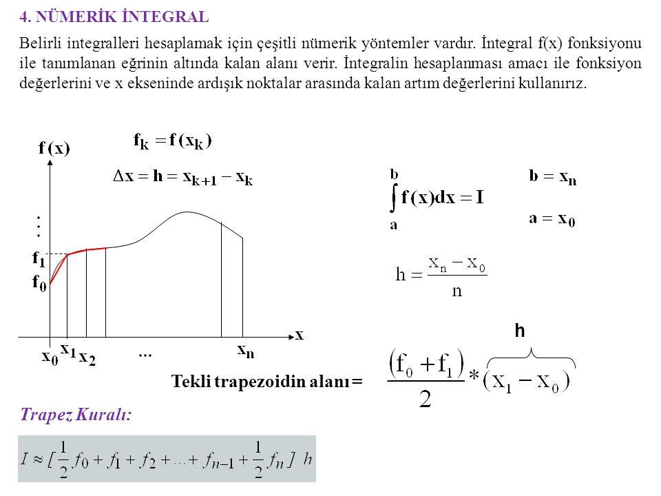 4. NÜMERİK İNTEGRAL Trapez Kuralı: Tekli trapezoidin alanı = h Belirli integralleri hesaplamak için çeşitli nümerik yöntemler vardır. İntegral f(x) fo