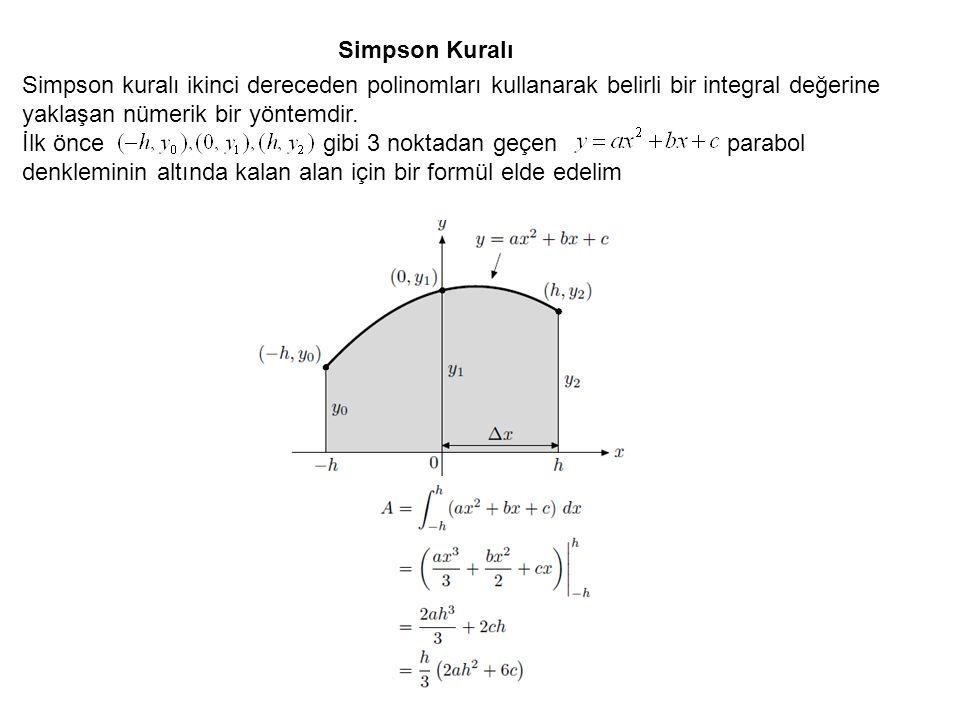 Simpson kuralı ikinci dereceden polinomları kullanarak belirli bir integral değerine yaklaşan nümerik bir yöntemdir. İlk önce gibi 3 noktadan geçen pa