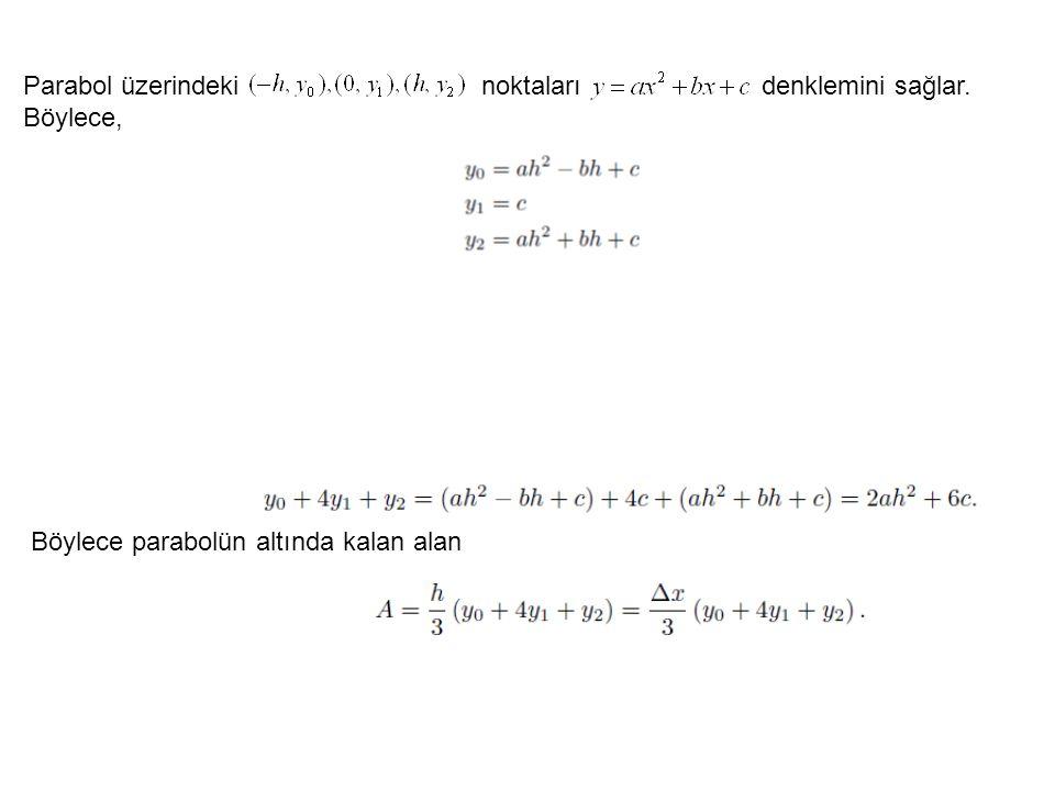Parabol üzerindeki noktalarıdenklemini sağlar. Böylece, Böylece parabolün altında kalan alan