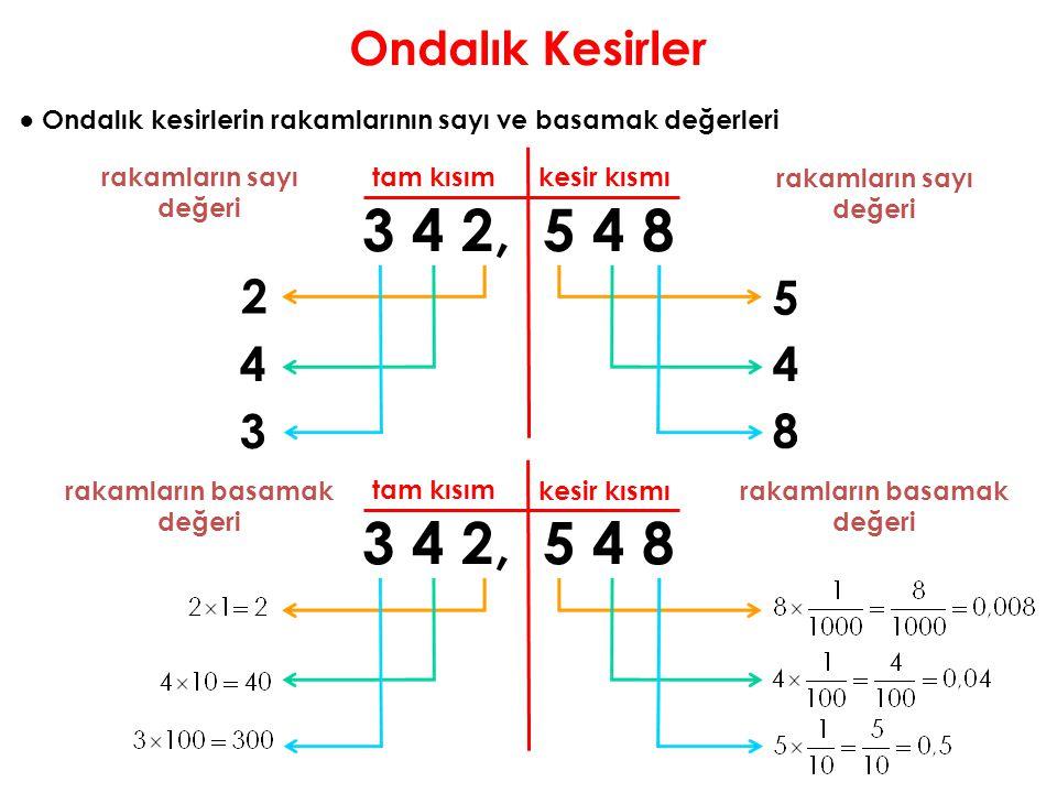 Ondalık Kesirler ● Ondalık kesirlerin rakamlarının sayı ve basamak değerleri 3 4 2, 5 4 8 tam kısım kesir kısmı rakamların sayı değeri 5 4 8 2 4 3 3 4