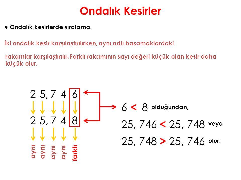 Ondalık Kesirler ● Ondalık kesirlerde sıralama. İki ondalık kesir karşılaştırılırken, aynı adlı basamaklardaki rakamlar karşılaştırılır. Farklı rakamı