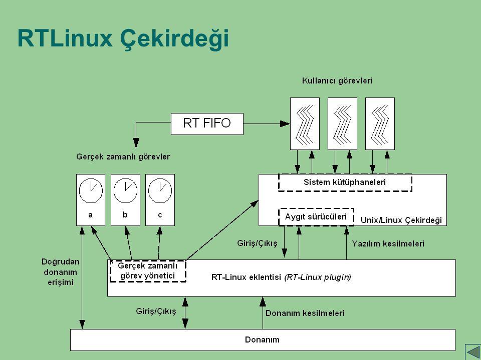 RTLinux Çekirdeği