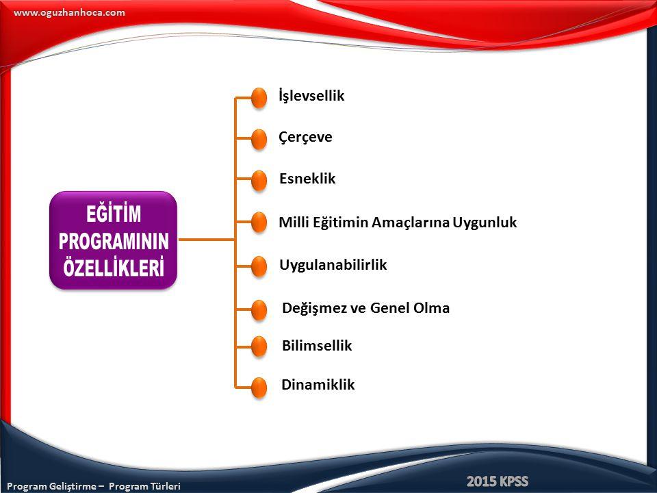 Program Geliştirme – Program Türleri www.oguzhanhoca.com İşlevsellik Çerçeve Esneklik Milli Eğitimin Amaçlarına Uygunluk Uygulanabilirlik Değişmez ve