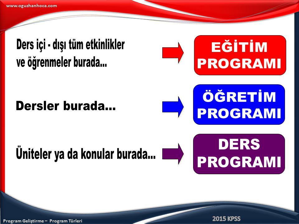 Program Geliştirme – Program Türleri www.oguzhanhoca.com 5) Uygulanabilir ve Uygulayıcılara Yardımcı Olmalı Programlar bilimsel, ekonomik ve toplumsal yapı ile çelişmeyen nitelikte aynı zamanda uygulayıcısı olan öğretmenlere rehberlik edecek biçimde açık, anlaşılır ve uygulanabilir olmalı.
