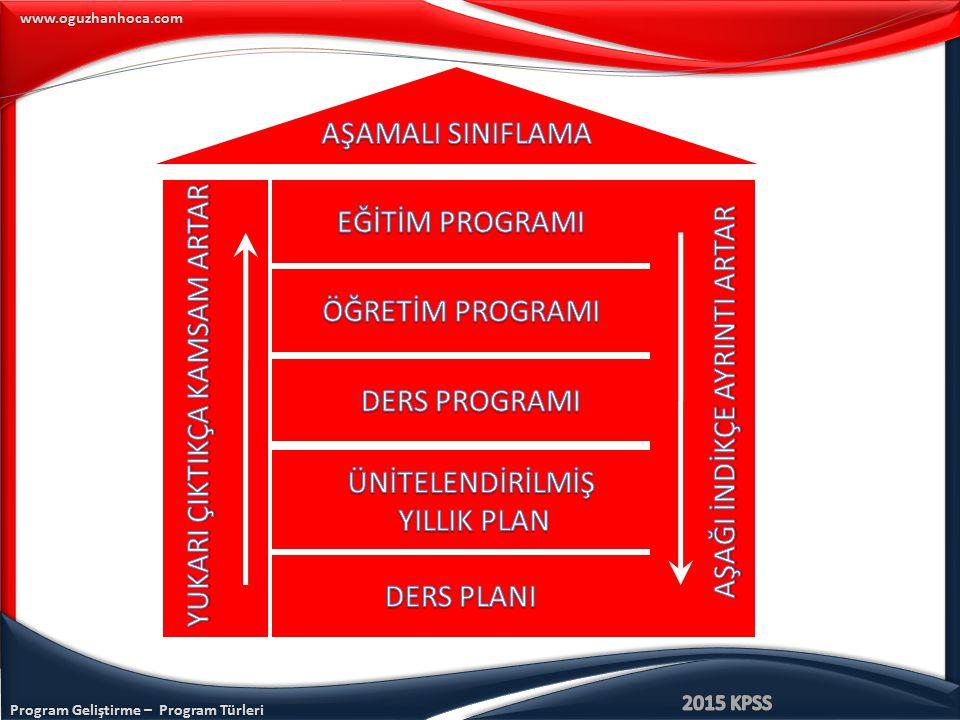 Program Geliştirme – Program Türleri www.oguzhanhoca.com 6) Değişmez ve Genel Olmalı Eğitim programlarının ana hatları ve temel işlevleri değişmez özelliğe sahiptir.