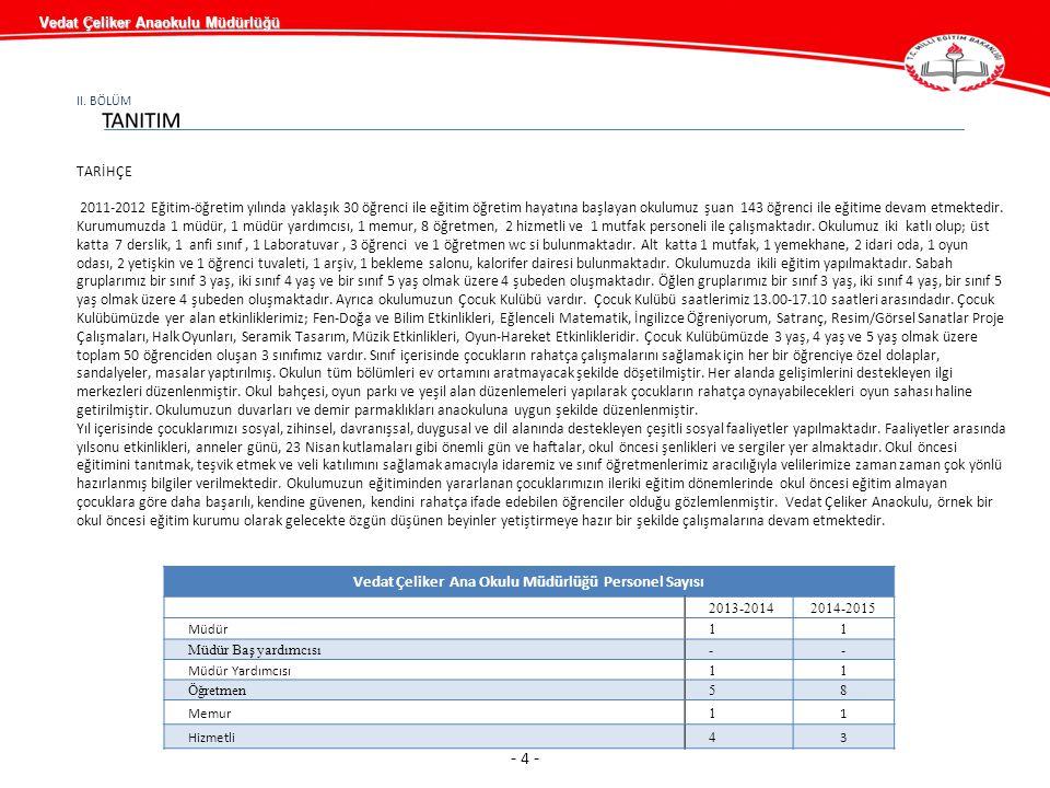 Vedat Çeliker Ana Okulu Müdürlüğü Personel Sayısı 2013-20142014-2015 Müdür 11 Müdür Baş yardımcısı-- Müdür Yardımcısı 11 Öğretmen58 Memur 1 1 Hizmetli 4 3 - 4 - II.