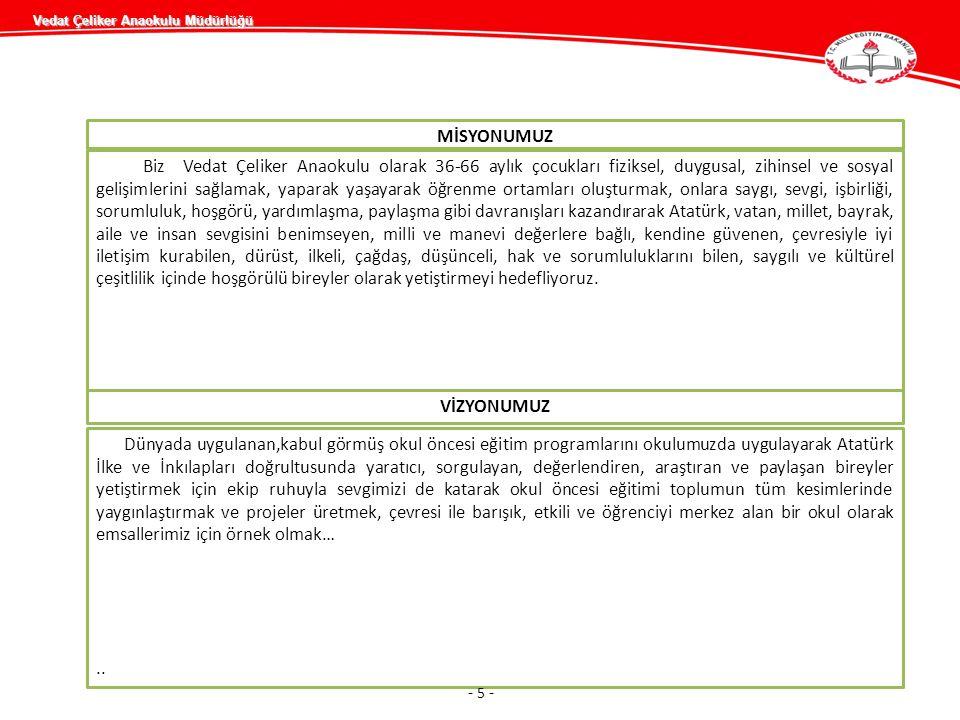 Vedat Çeliker Anaokulu Müdürlüğü DEĞER VE İLKELERİMİZ.