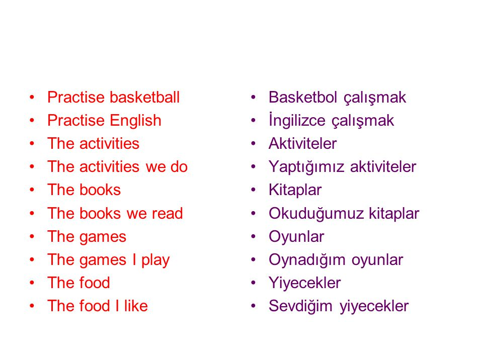 Practise basketball Practise English The activities The activities we do The books The books we read The games The games I play The food The food I li