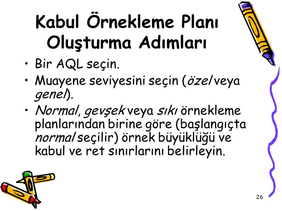26 Kabul Örnekleme Planı Oluşturma Adımları Bir AQL seçin.