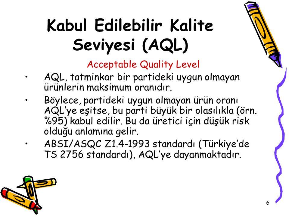 6 Kabul Edilebilir Kalite Seviyesi (AQL) Acceptable Quality Level AQL, tatminkar bir partideki uygun olmayan ürünlerin maksimum oranıdır. Böylece, par