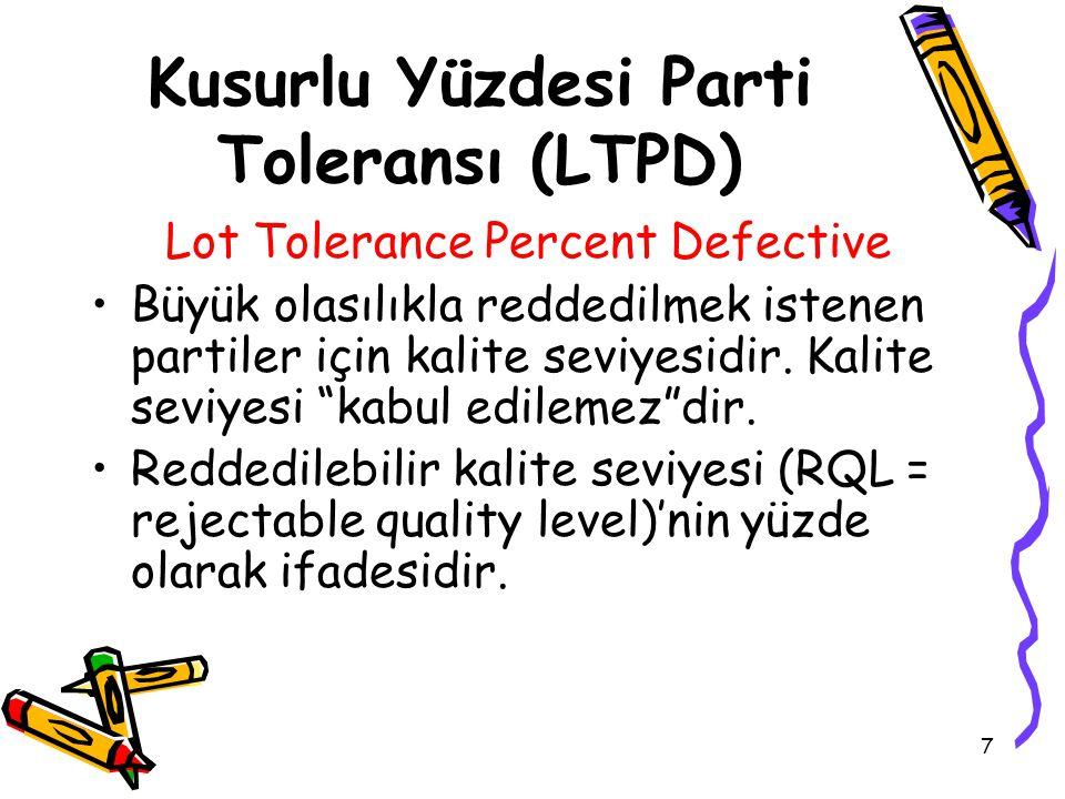 7 Kusurlu Yüzdesi Parti Toleransı (LTPD) Lot Tolerance Percent Defective Büyük olasılıkla reddedilmek istenen partiler için kalite seviyesidir. Kalite