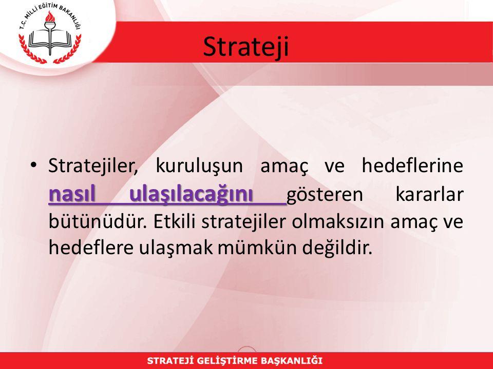 Strateji nasıl ulaşılacağını Stratejiler, kuruluşun amaç ve hedeflerine nasıl ulaşılacağını gösteren kararlar bütünüdür.