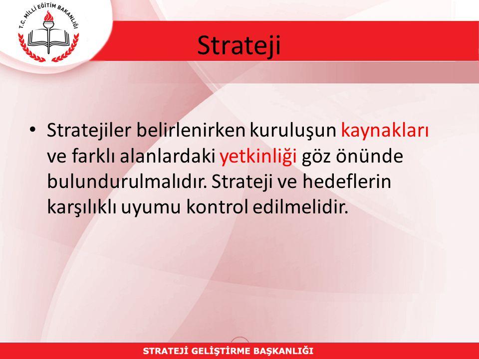 Stratejiler belirlenirken kuruluşun kaynakları ve farklı alanlardaki yetkinliği göz önünde bulundurulmalıdır.
