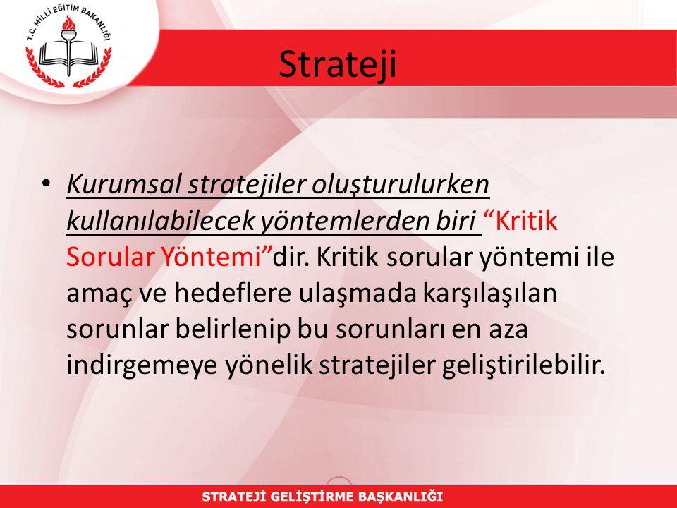 Kurumsal stratejiler oluşturulurken kullanılabilecek yöntemlerden biri Kritik Sorular Yöntemi dir.