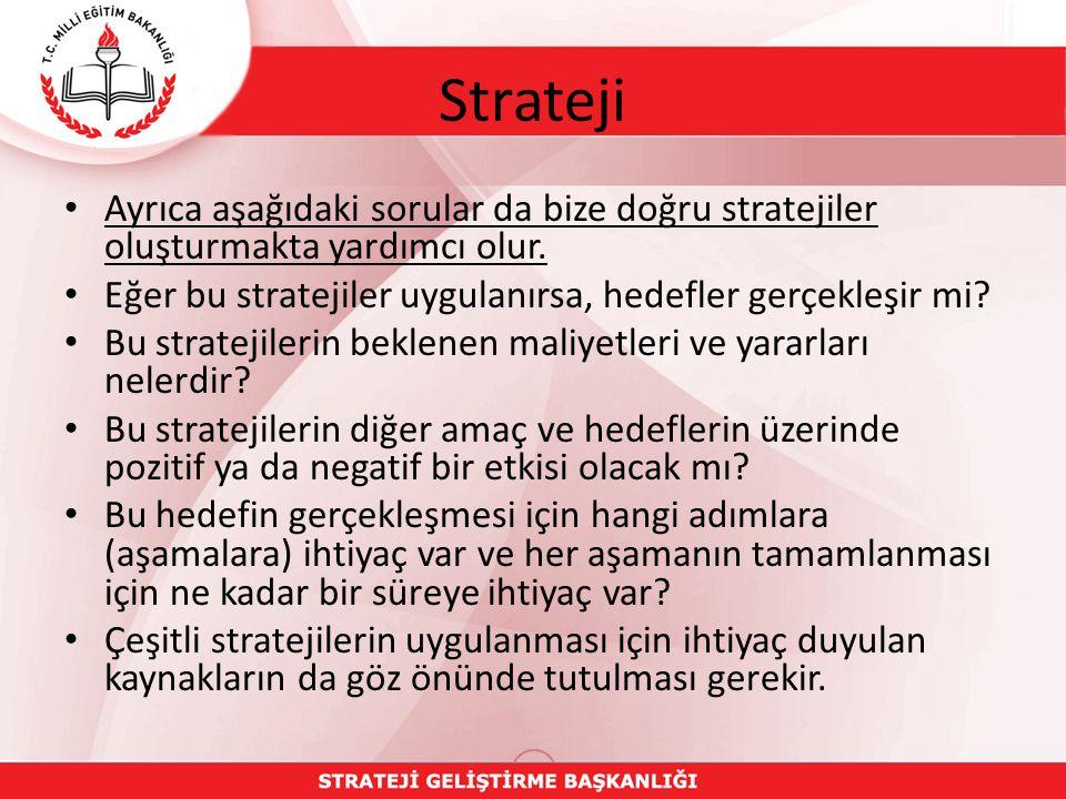 Ayrıca aşağıdaki sorular da bize doğru stratejiler oluşturmakta yardımcı olur.