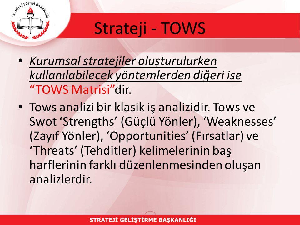 Kurumsal stratejiler oluşturulurken kullanılabilecek yöntemlerden diğeri ise TOWS Matrisi dir.