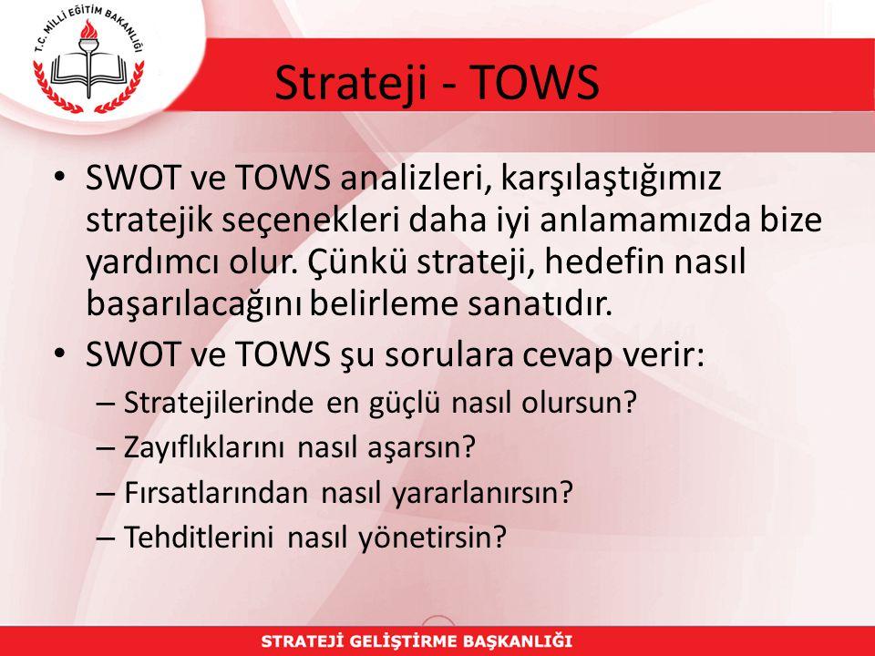 SWOT ve TOWS analizleri, karşılaştığımız stratejik seçenekleri daha iyi anlamamızda bize yardımcı olur.