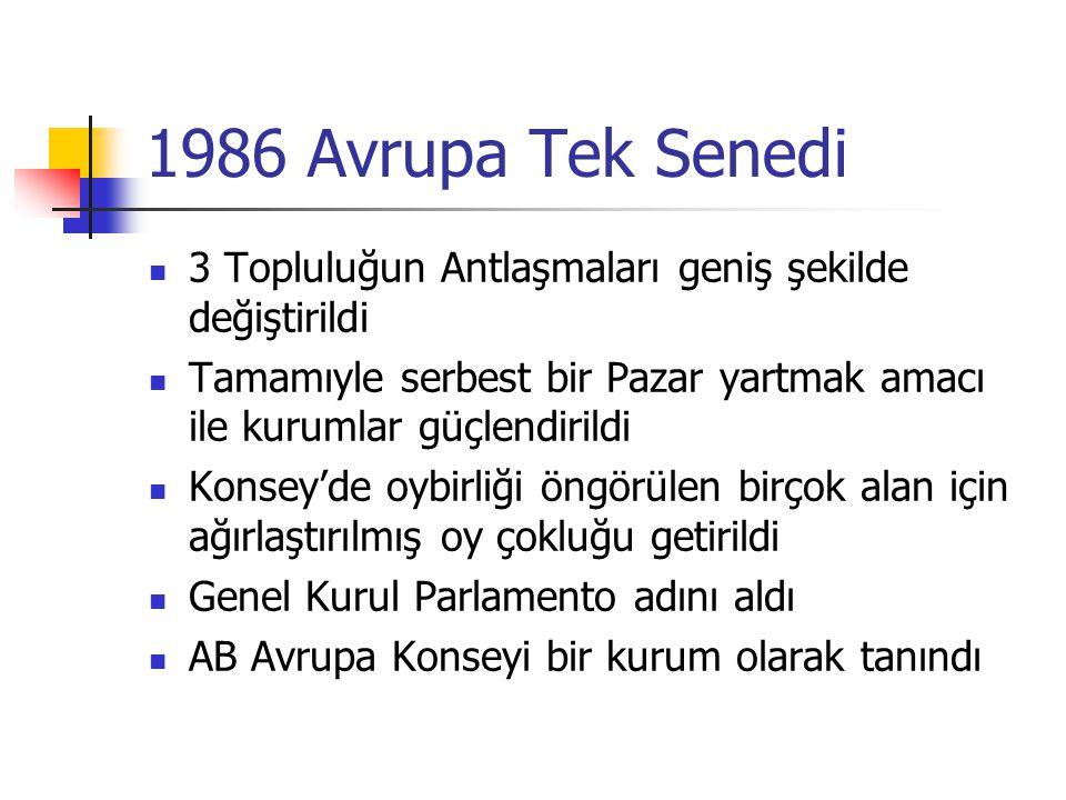 1986 Avrupa Tek Senedi 3 Topluluğun Antlaşmaları geniş şekilde değiştirildi Tamamıyle serbest bir Pazar yartmak amacı ile kurumlar güçlendirildi Konse