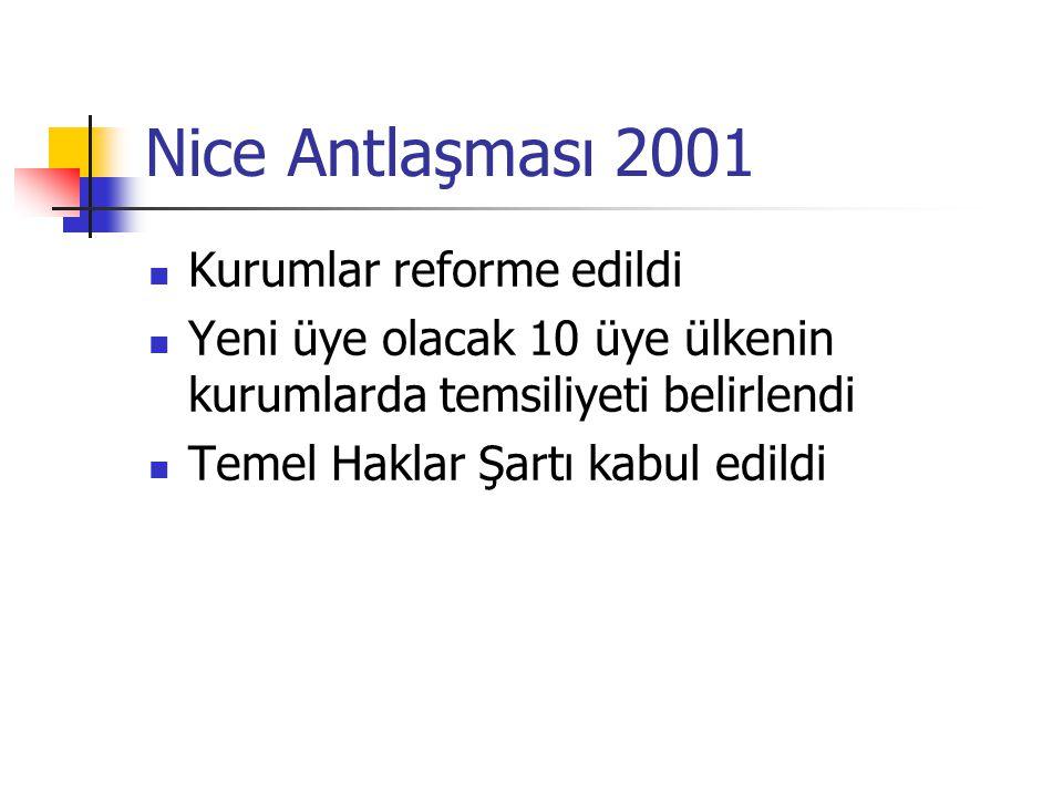 Nice Antlaşması 2001 Kurumlar reforme edildi Yeni üye olacak 10 üye ülkenin kurumlarda temsiliyeti belirlendi Temel Haklar Şartı kabul edildi