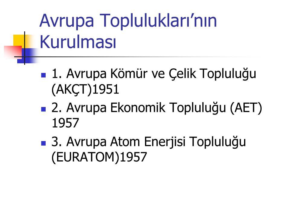 Avrupa Toplulukları'nın Kurulması 1. Avrupa Kömür ve Çelik Topluluğu (AKÇT)1951 2. Avrupa Ekonomik Topluluğu (AET) 1957 3. Avrupa Atom Enerjisi Toplul