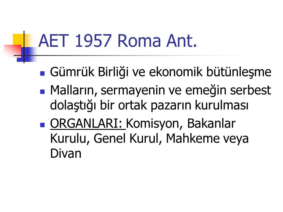 AET 1957 Roma Ant. Gümrük Birliği ve ekonomik bütünleşme Malların, sermayenin ve emeğin serbest dolaştığı bir ortak pazarın kurulması ORGANLARI: Komis