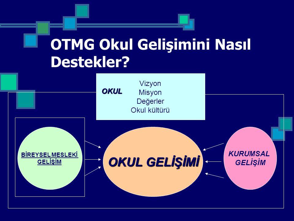 OTMG Okul Gelişimini Nasıl Destekler.