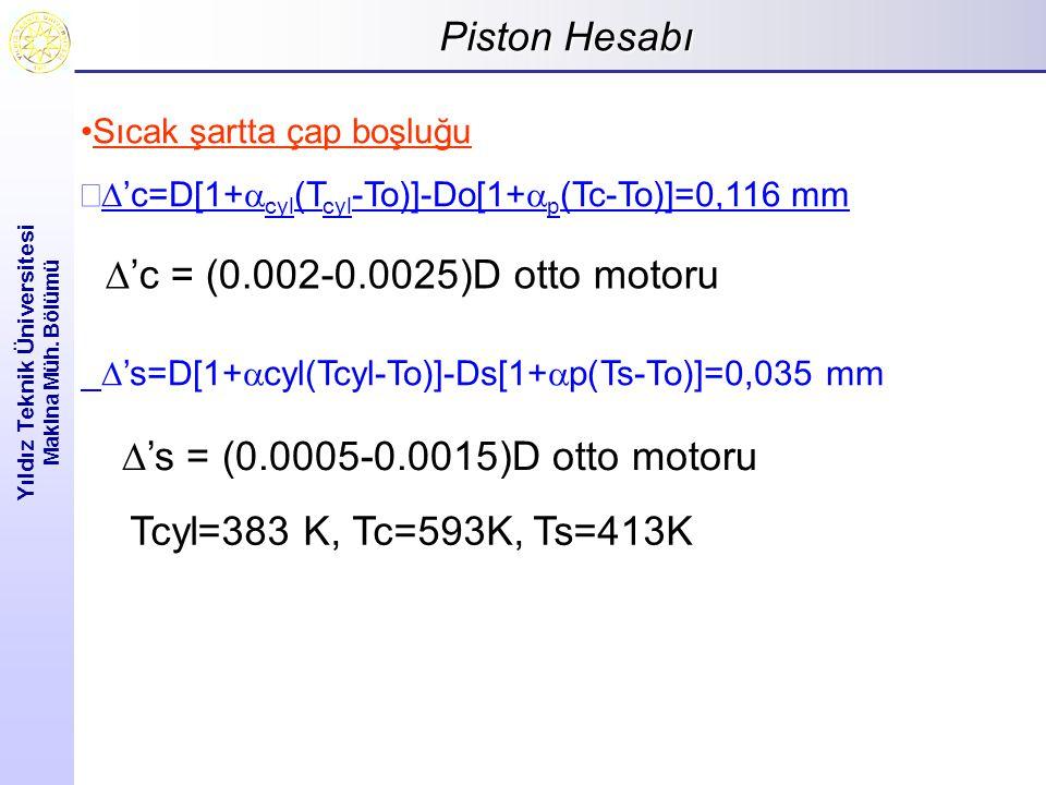Piston Hesabı Yıldız Teknik Üniversitesi Makina Müh. Bölümü Sıcak şartta çap boşluğu  'c=D[1+  cyl (T cyl -To)]-Do[1+  p (Tc-To)]=0,116 mm   's