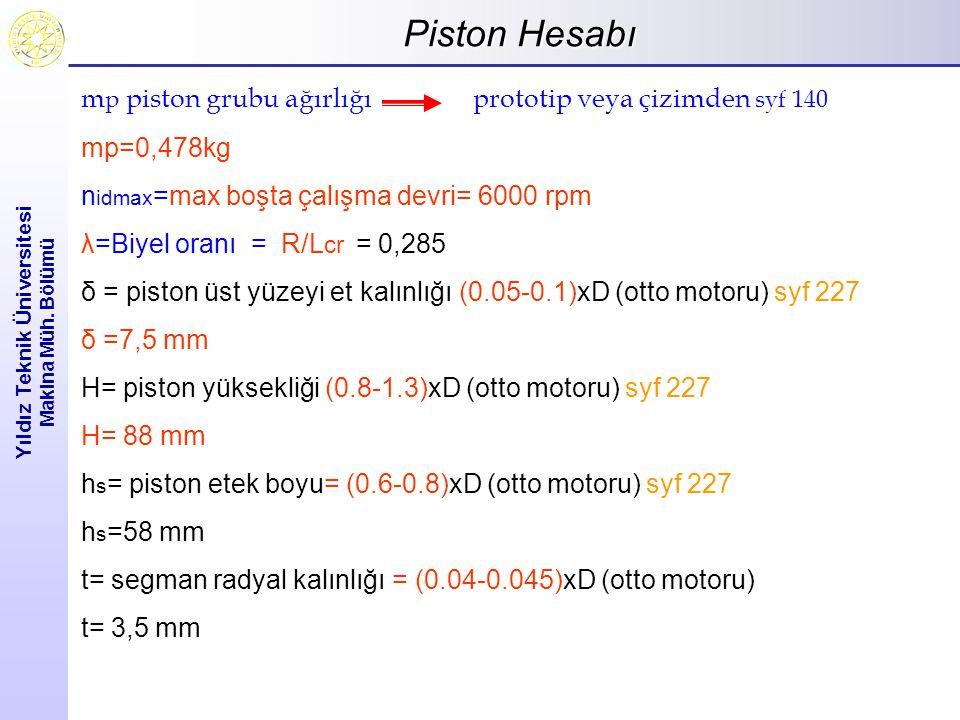Piston Hesabı Yıldız Teknik Üniversitesi Makina Müh. Bölümü m p piston grubu ağırlığı prototip veya çizimden syf 140 mp=0,478kg n idmax =max boşta çal