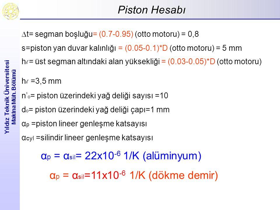 Piston Hesabı Yıldız Teknik Üniversitesi Makina Müh. Bölümü  t= segman boşluğu= (0.7-0.95) (otto motoru) = 0,8 s=piston yan duvar kalınlığı = (0.05-0