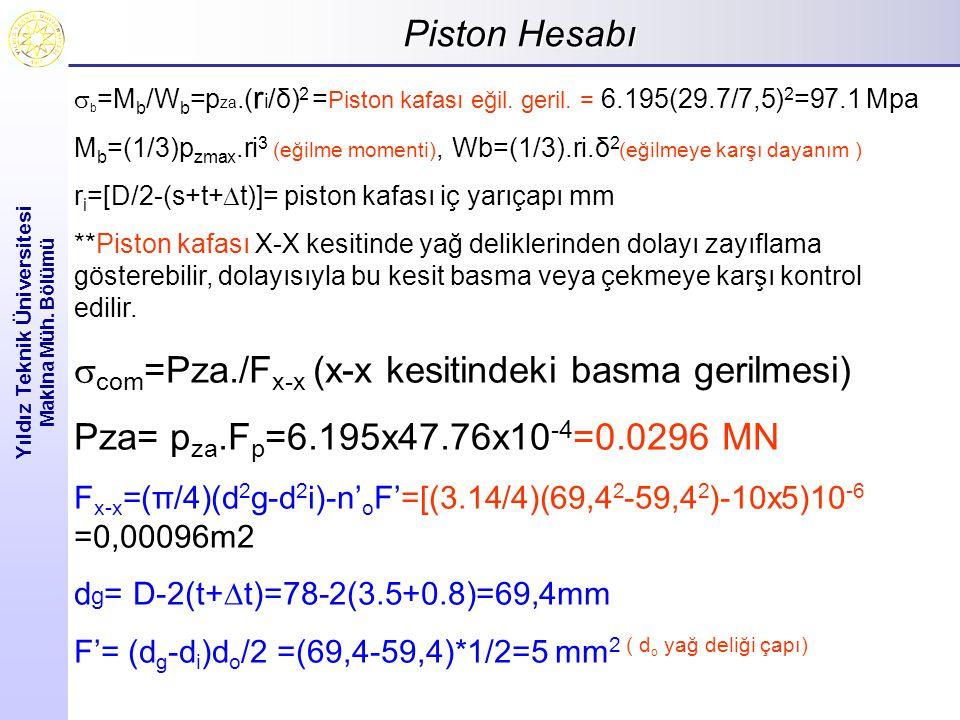 Piston Hesabı Yıldız Teknik Üniversitesi Makina Müh. Bölümü  b =M b /W b =p za.( r i /δ) 2 = Piston kafası eğil. geril. = 6.195(29.7/7,5) 2 =97.1 Mpa