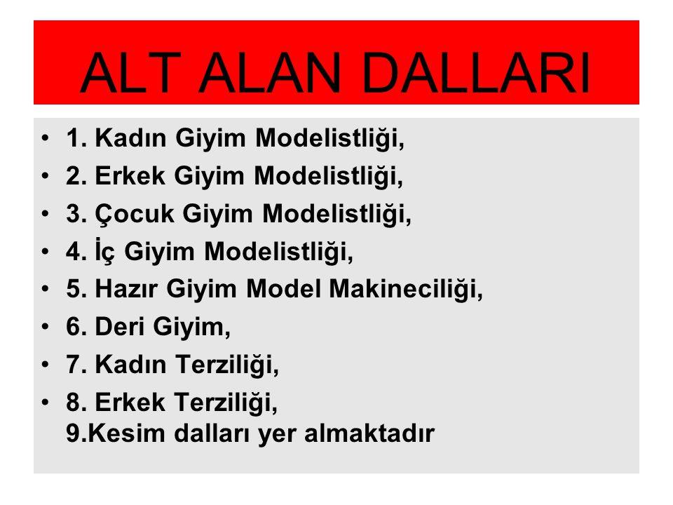 ALT ALAN DALLARI 1. Kadın Giyim Modelistliği, 2. Erkek Giyim Modelistliği, 3. Çocuk Giyim Modelistliği, 4. İç Giyim Modelistliği, 5. Hazır Giyim Model