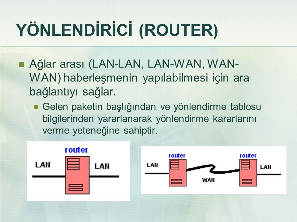 YÖNLENDİRİCİ (ROUTER) Ağlar arası (LAN-LAN, LAN-WAN, WAN- WAN) haberleşmenin yapılabilmesi için ara bağlantıyı sağlar. Gelen paketin başlığından ve yö