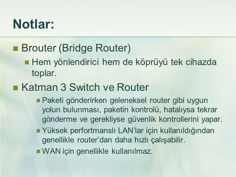 Notlar: Brouter (Bridge Router) Hem yönlendirici hem de köprüyü tek cihazda toplar. Katman 3 Switch ve Router Paketi gönderirken geleneksel router gib