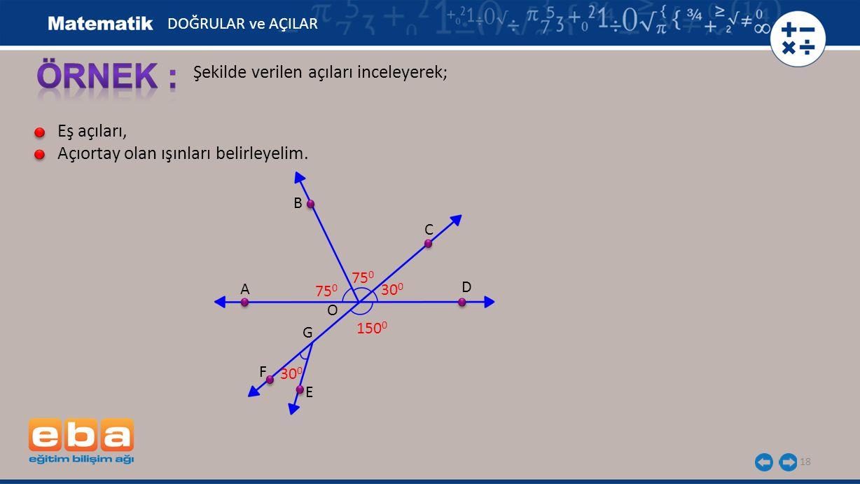 18 A B C D E F G O 75 0 30 0 150 0 Şekilde verilen açıları inceleyerek; Eş açıları, Açıortay olan ışınları belirleyelim. DOĞRULAR ve AÇILAR
