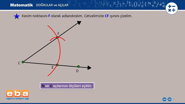 8 Kesim noktasını F olarak adlandıralım. Cetvelimizle CF ışınını çizelim. C D E F N ve C açılarının ölçüleri eşittir. DOĞRULAR ve AÇILAR