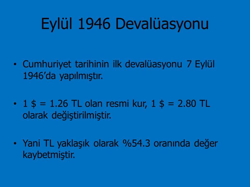 Eylül 1946 Devalüasyonu Cumhuriyet tarihinin ilk devalüasyonu 7 Eylül 1946'da yapılmıştır. 1 $ = 1.26 TL olan resmi kur, 1 $ = 2.80 TL olarak değiştir