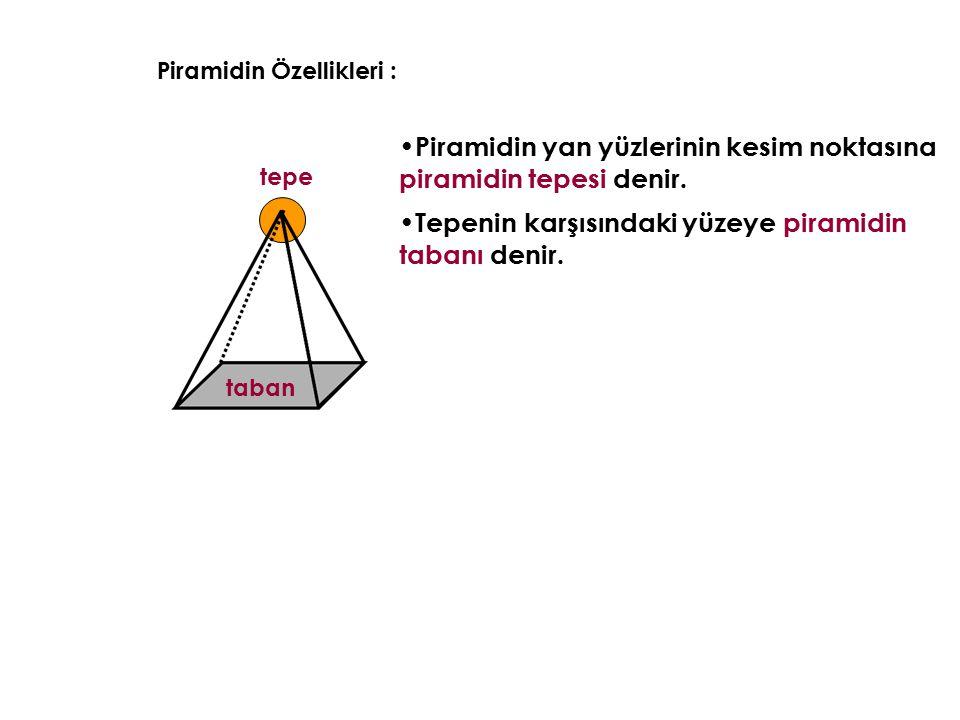 Piramidin Özellikleri : Piramidin yan yüzlerinin kesim noktasına piramidin tepesi denir. taban Tepenin karşısındaki yüzeye piramidin tabanı denir. tep
