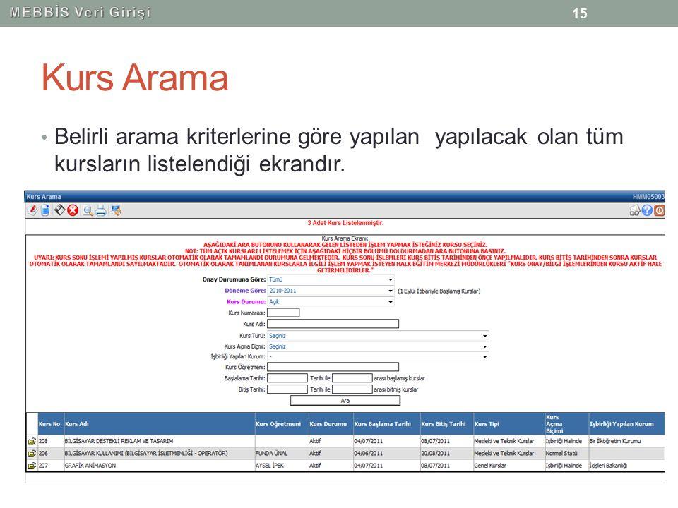 Kurs Arama Belirli arama kriterlerine göre yapılan yapılacak olan tüm kursların listelendiği ekrandır. 15
