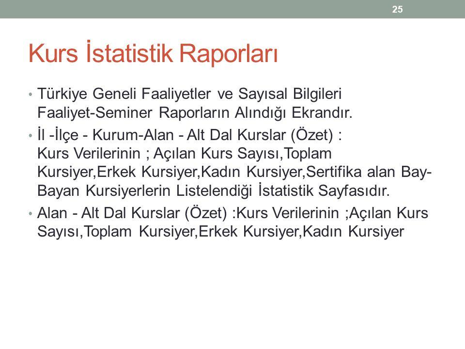 Kurs İstatistik Raporları Türkiye Geneli Faaliyetler ve Sayısal Bilgileri Faaliyet-Seminer Raporların Alındığı Ekrandır. İl -İlçe - Kurum-Alan - Alt D